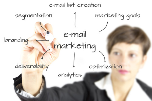 Email Marketting and list building process