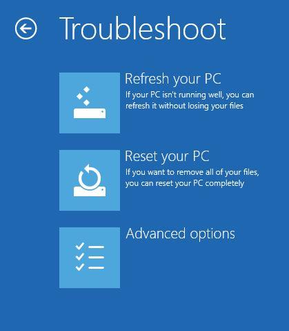 Windows 8 password reset guide