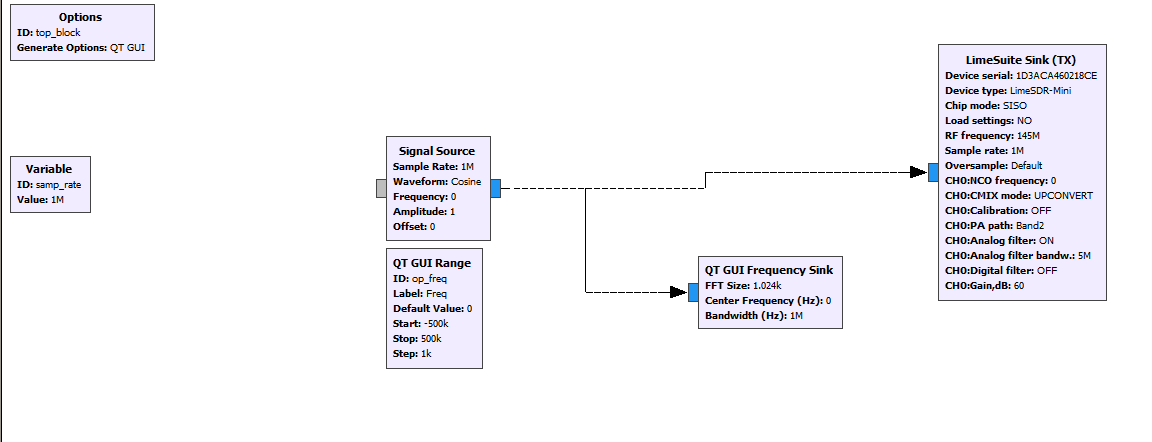 Using LimeSDR mini as a RF source