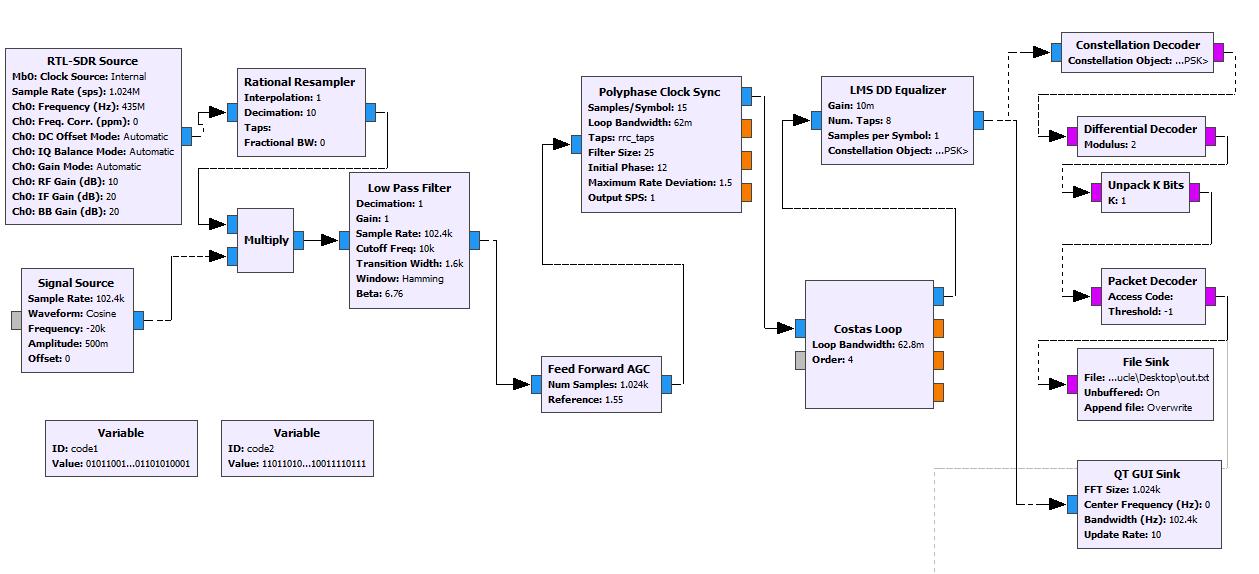 bpsk limesdr file transfer