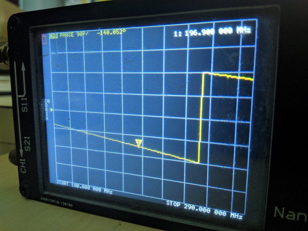 S11 Phase plot nanovna