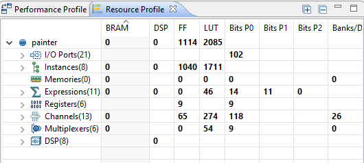 Resource profile